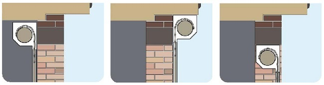 seceuroglide roller garage doors fitting positions