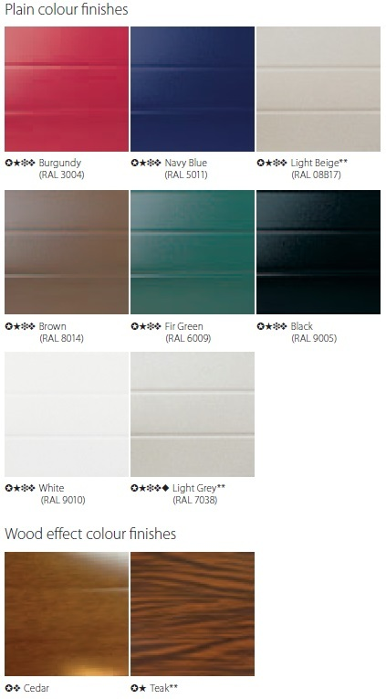 Seceuroglide Colour Chart