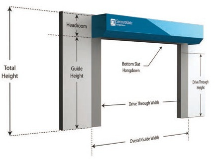 Illustration of how a garage roller door is fitted